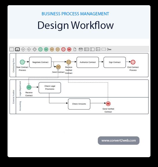 bpm-workflow