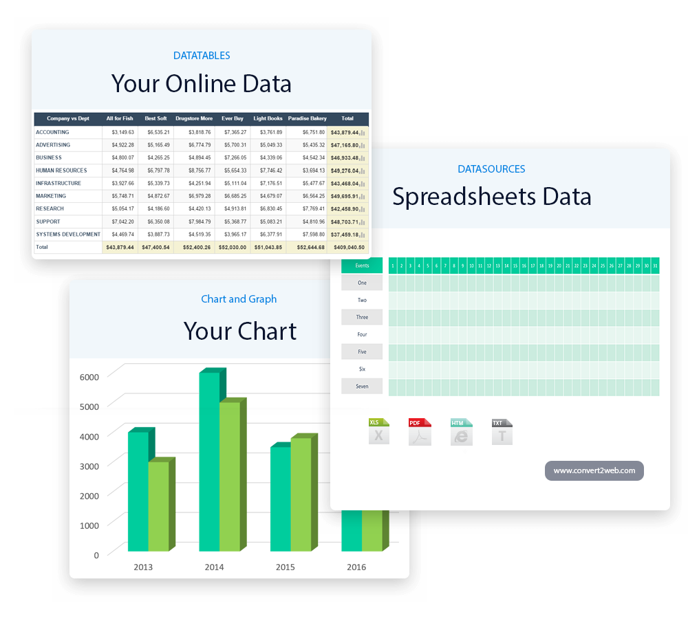 DATATABLES AND SPREADSHEETS - Convert2Web